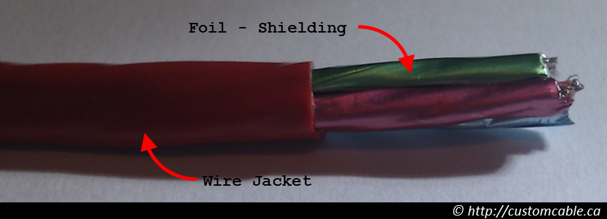 Shielded Twisted Pair